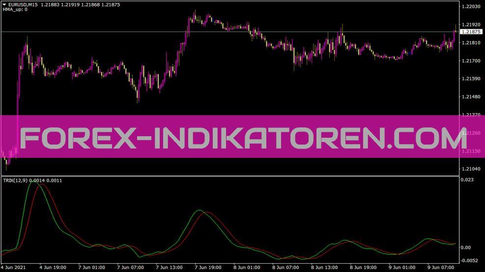 Trix A Indikator für MT4