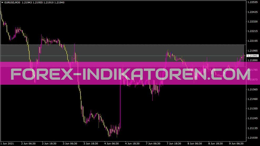 Volatilityline Indikator für MT4