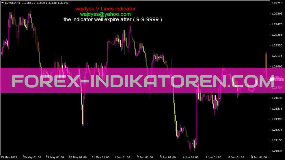 Wajdyss V Lines Indikator für MT4