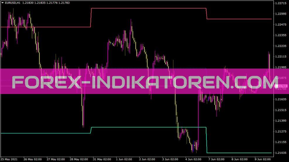 Weekly Hilo Shj Indikator für MT4