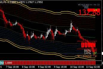Golden Line V3 Indikator